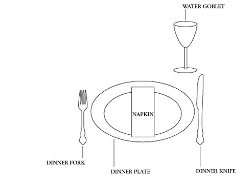 Best known method of the lunch dinner table setting Simple table setting for lunch